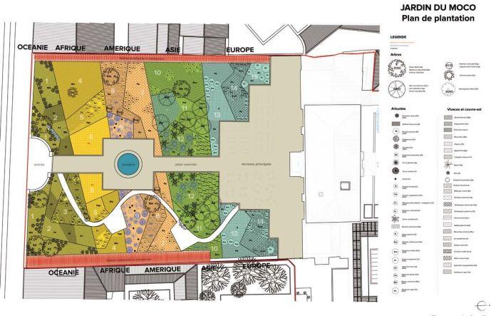 MOCO Hôtel des collections - Le jardin magique - Plan