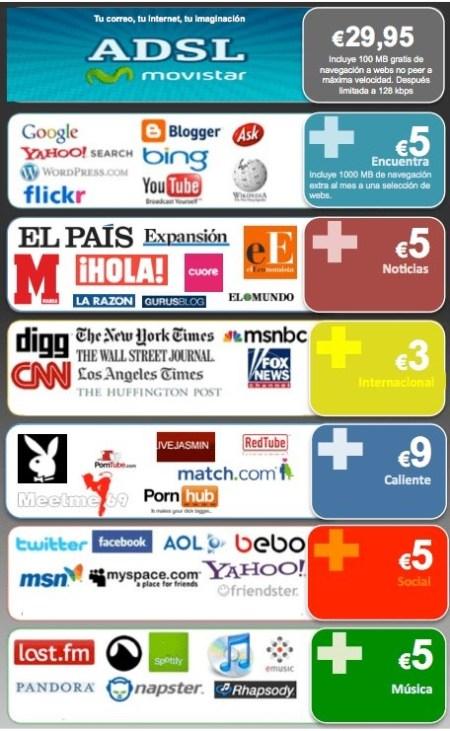 Without net neutrality (IMAGE: ?)