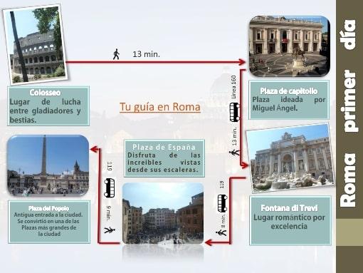 qué ver en Roma en 4 días dia 1