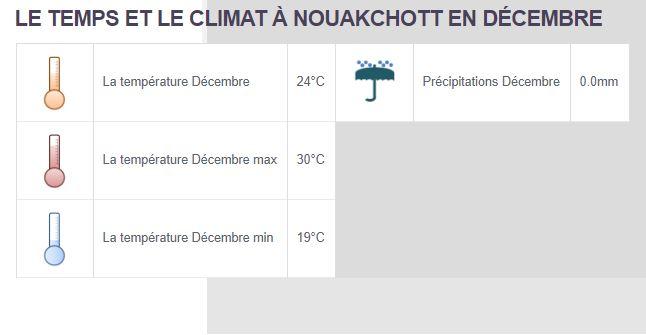 Climat Décembre Mauritanie