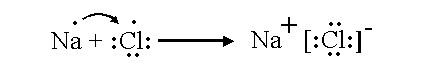 Uniones químicas iónicas.