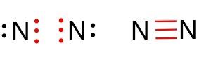 Uniones químicas covalentes triples en la molécula de nitrógeno gaseoso.