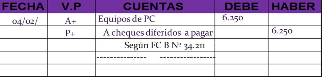 Libro Diario. Ejemplo de asiento contable de Variación patrimonial permutativa A+ P+