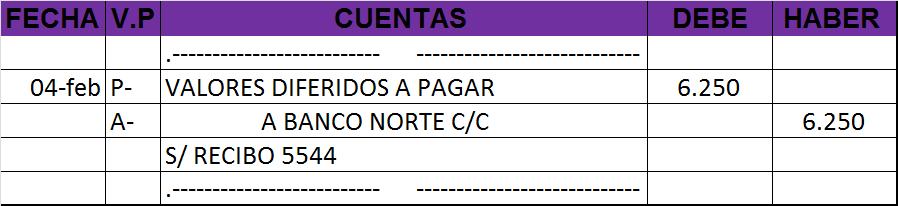 Libro Diario - Ejemplo de asiento contable de Variación patrimonial permutativa A- P-