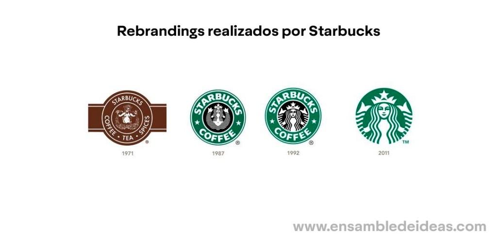 ejemplos de rebranding