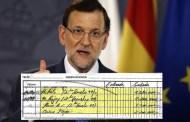 Rajoy podrido en la mierda y así hablando mal de Venezuela...