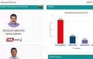 Ya pueden revisarse los resultados de la elección en la página del CNE