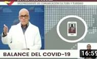 Reporte Coronavirus Venezuela, 01/07/2020: Jorge Rodríguez informa 230 nuevos casos y 3 fallecidos (+Video)