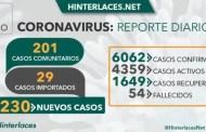 1 de julio 2020: Venezuela registra 16 fallecidos en 7 días