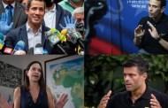 Como Perros y Gatos: Primero Justicia y Voluntad Popular en Venezuela