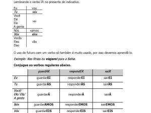 Folha de exercícios de português para estrangeiros verbos com Futuro do Indicativo. Contém uma breve e pontual explicação, um exercício e seu gabarito.