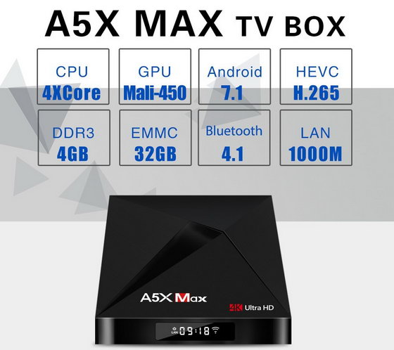Latest A5X Max TV Box Firmware Download Android Nougat 7.1.2