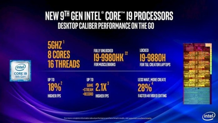 intel ninth generation performance