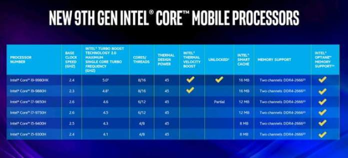 intel ninth generation mobility specifications line