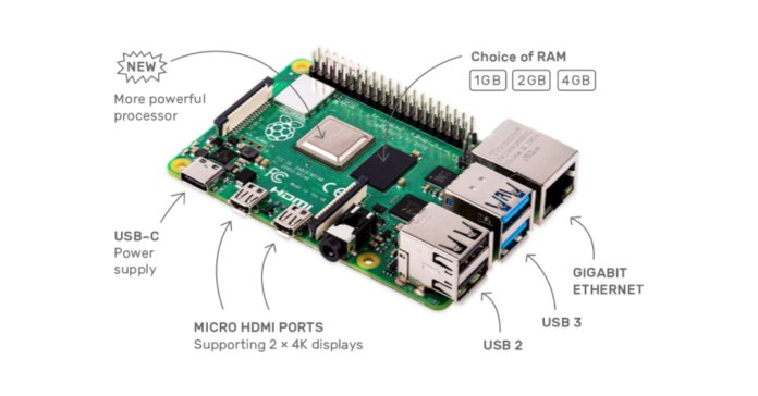 Available models Raspberry Pi 4