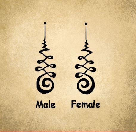 unalome male and female symbols