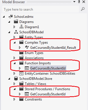 Entity Framework stored procedure