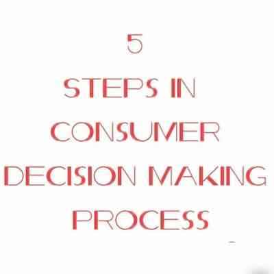 Five steps in consumer decision making process