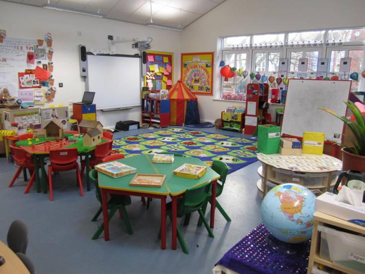Nursery and Primary School as a Profitable Businesses