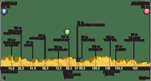 tour perfil etapa 5 Arras