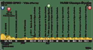 tour perfil etapa paris