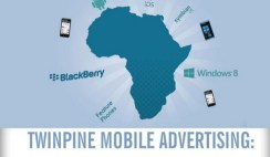 Twinpine Mobile Advertising