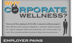 corporate wellness program business