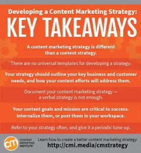 Content marketing report that will build your marketing strategies