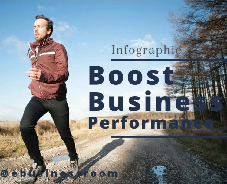 5 result-driven key steps to boosting business performance