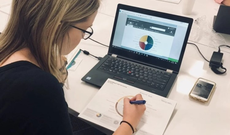 How to improve your focus on your business in 2019