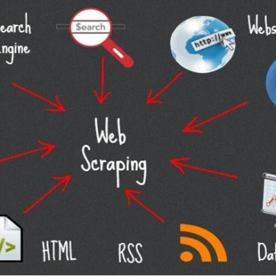 Reasons why you should be using web scraping and how to get started with ease