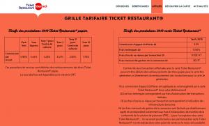 Edenred Contacter Edenred France Pour Les Tickets Kadeos Restaurant