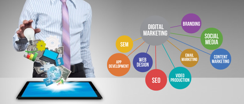 Why Digital Marketing Is Extremely Important In Todays