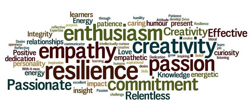 Qualités requises pour le succès d'entreprise