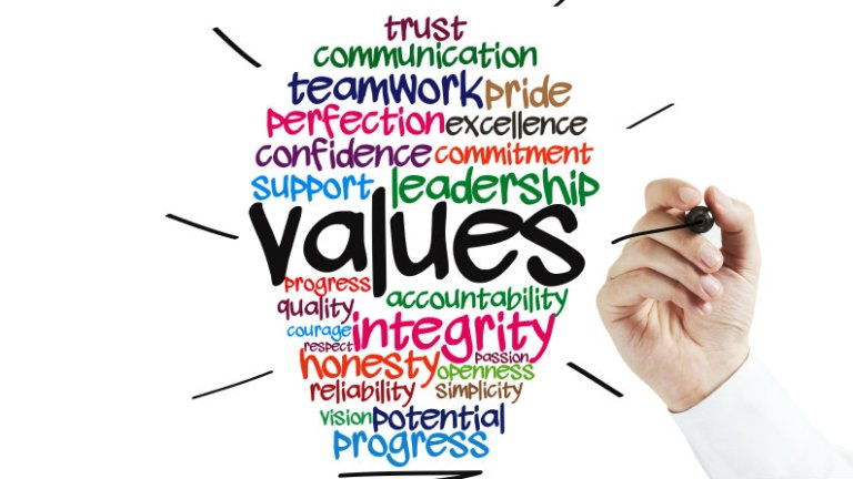 Company Values: Define the Values of The Company to Generate Commitment