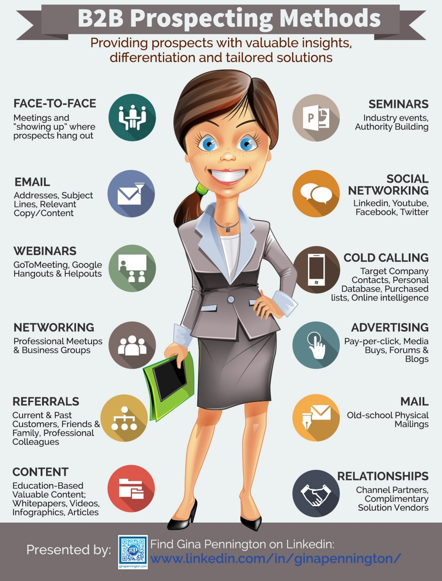 top 10 sales techniques the best sales approach for you is to most effective sales techniques the best sales techniques best selling methods best upselling techniques top selling techniques