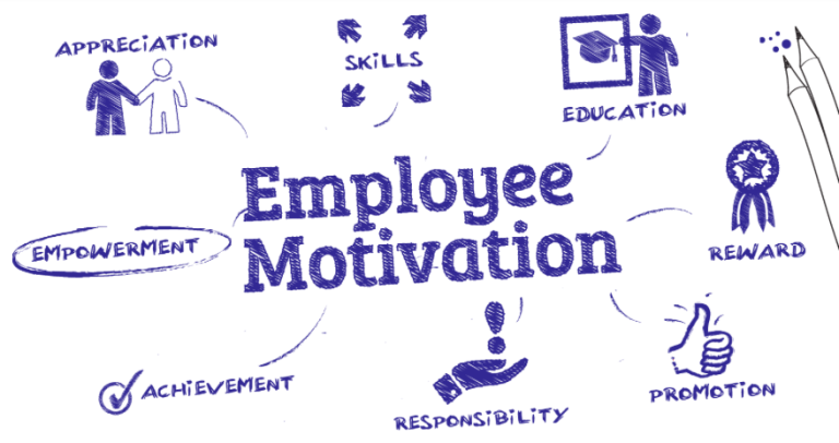 10 Misconceptions About Employee Motivation