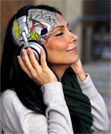 Escuchar-musica-nueva-recompensa-al-cerebro_image365_