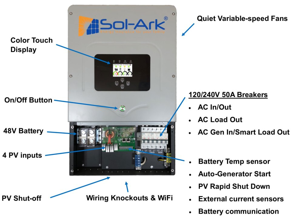 sol-ark features