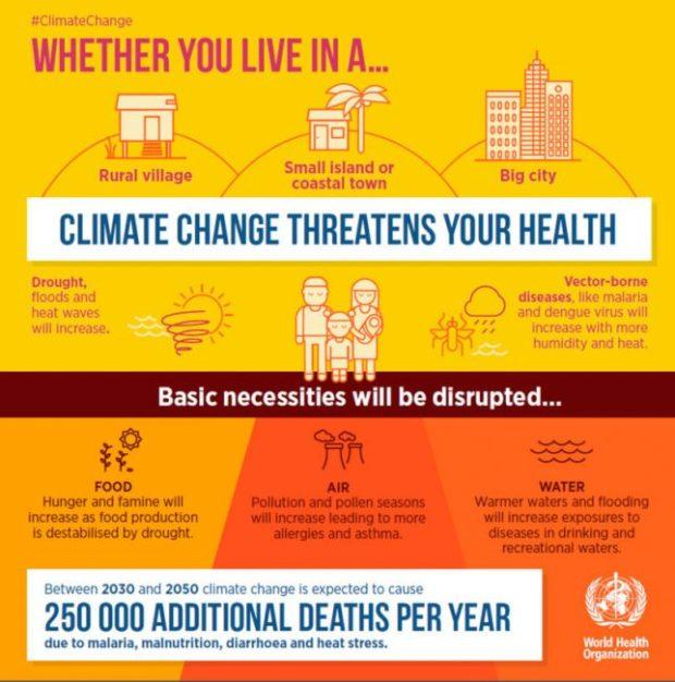 climatechange-infographic