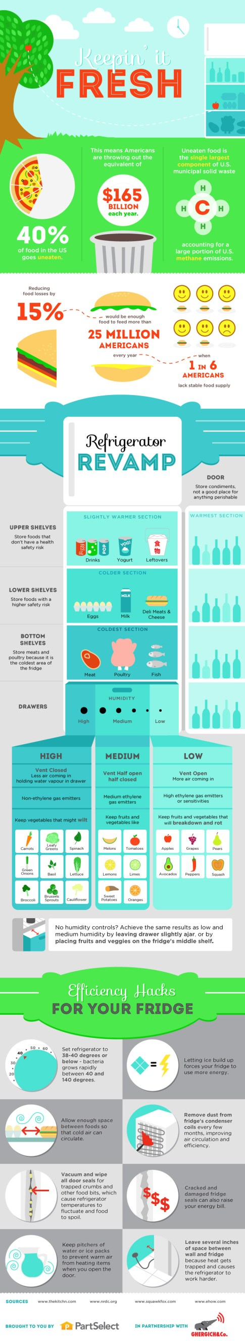 Make your refrigerator more efficient!