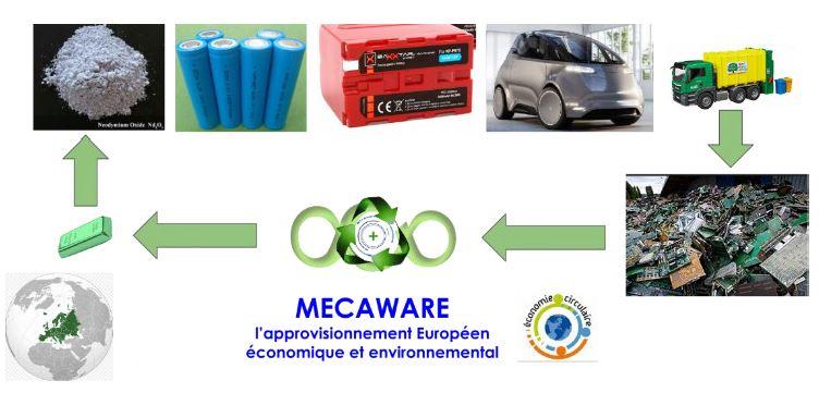Recyclage : Mecaware veut passer à l'étape du démonstrateur industriel
