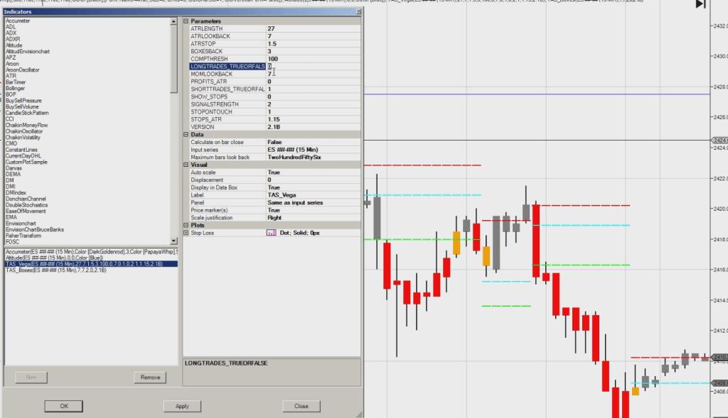 Short biased traded with TAS VEGA