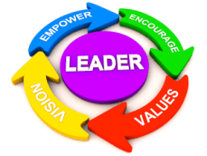 Leadership_web