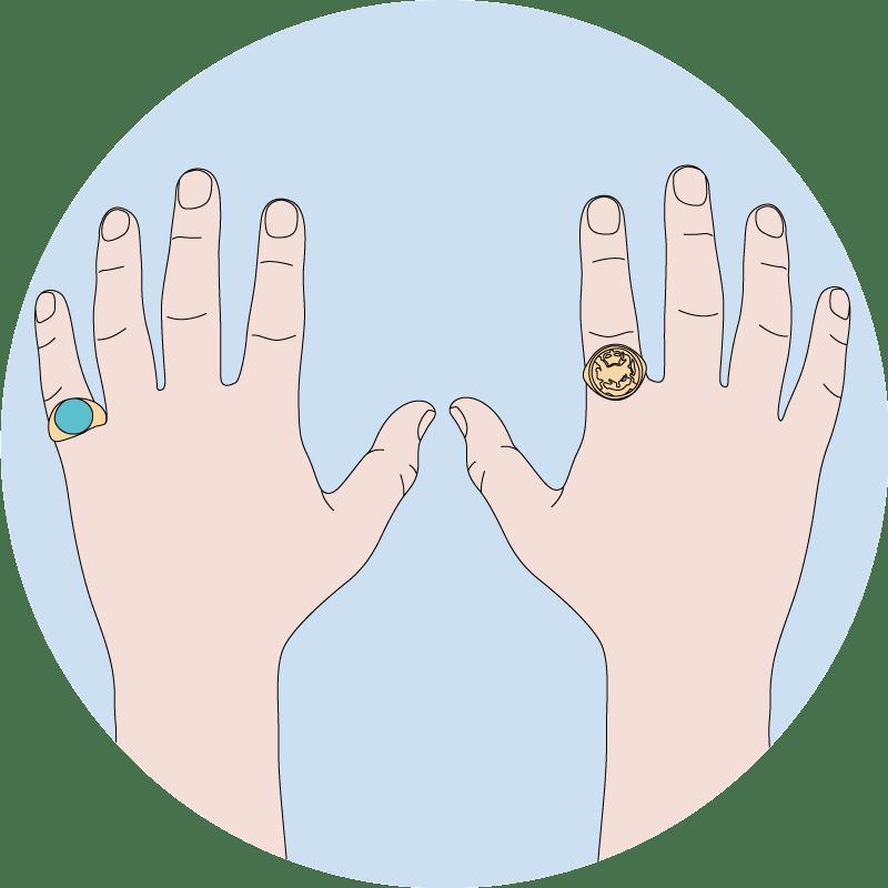 A Quels Doigts Porter Vos Bagues Significations Symboles
