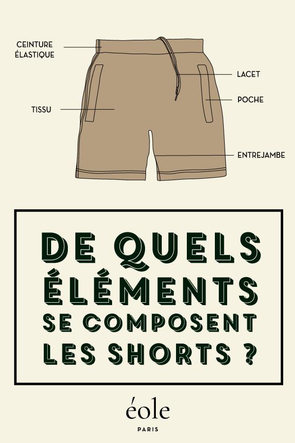 De quels éléments se composent le short ? EOLE PARIS