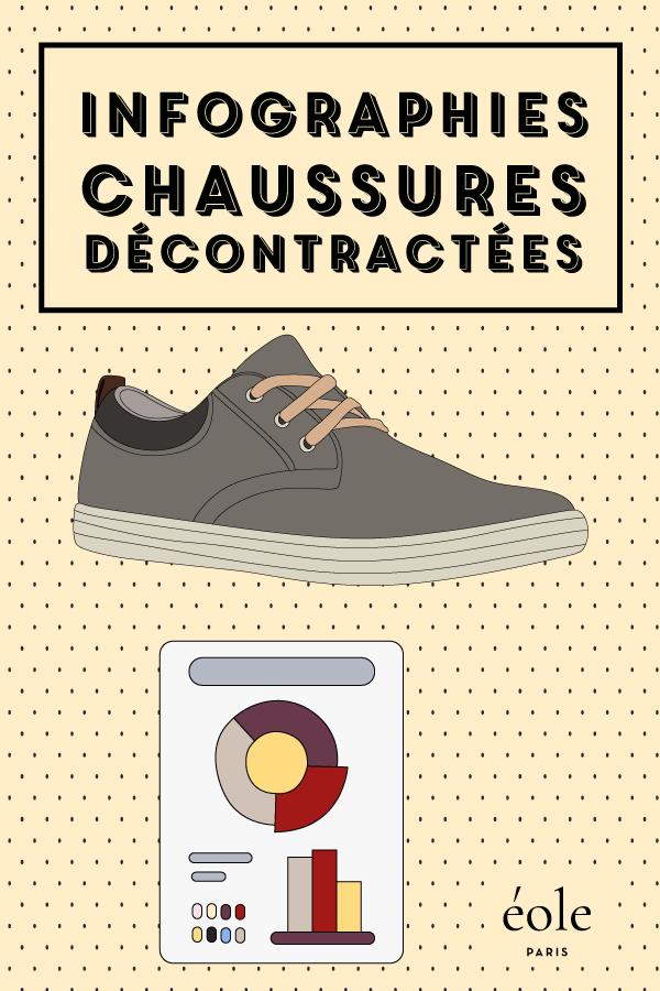 Infographie - Chaussures décontractées - EOLE PARIS