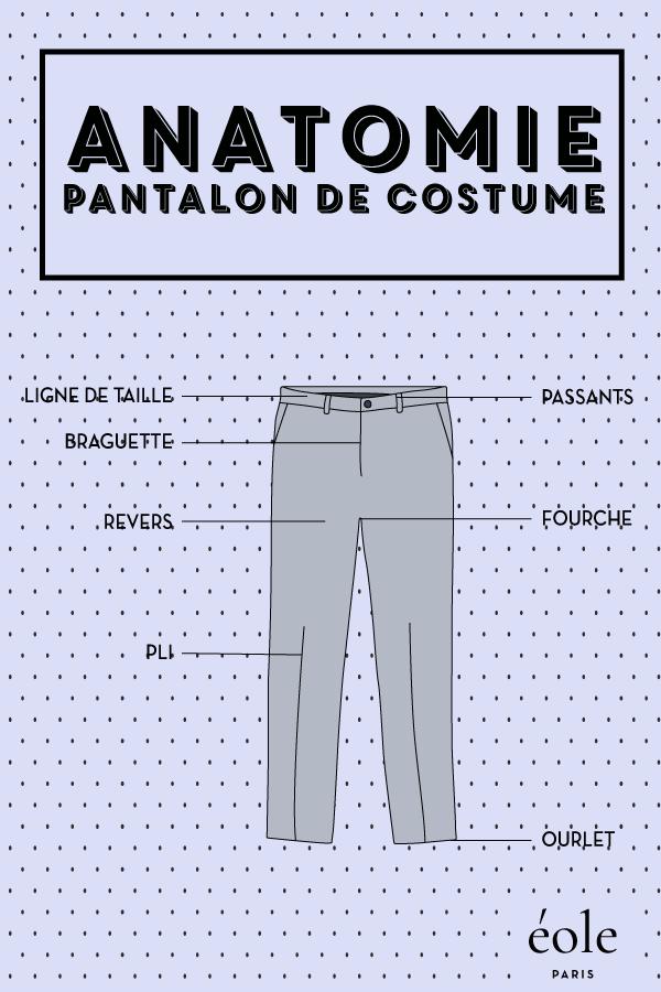 Anatomie -Pantalon de costume - EOLE PARIS P