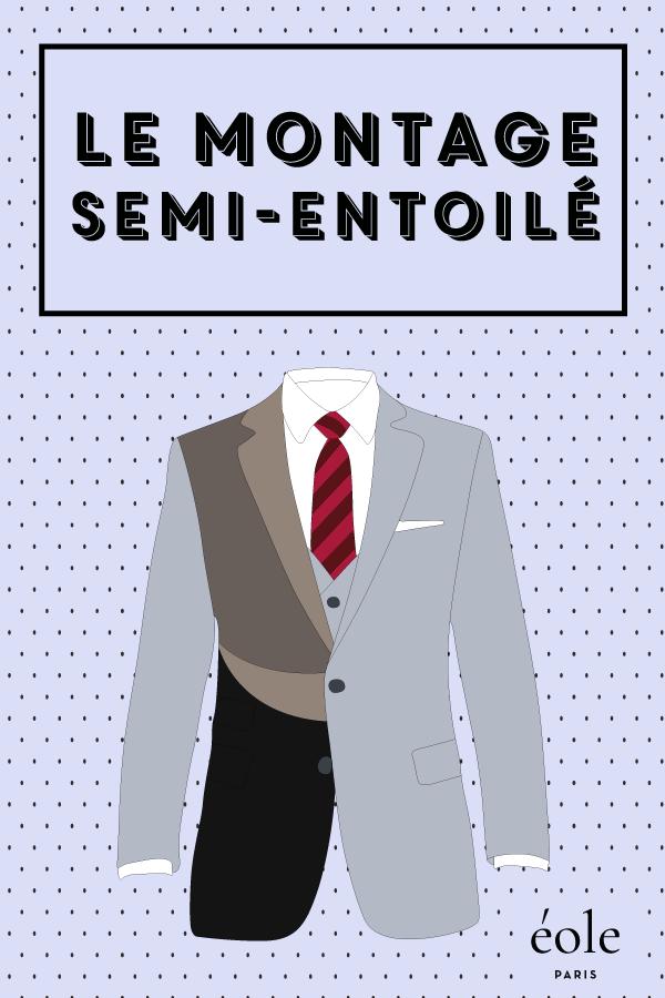 Costume - Semi entoilage - EOLE PARIS