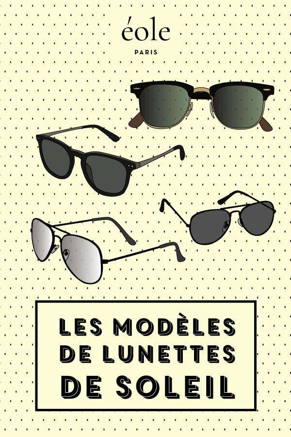 Les modèles de lunettes - EOLE PARIS